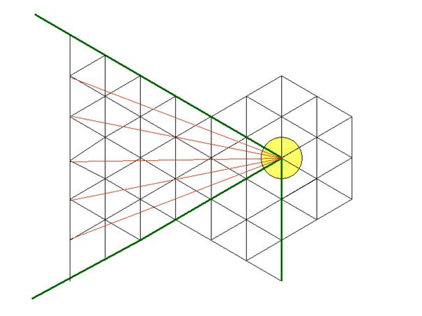 a angles égaux